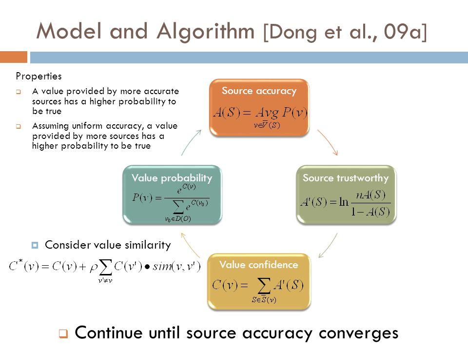 Model and Algorithm [Dong et al., 09a]